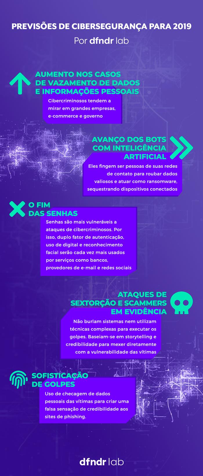 ciberseguranca-2019